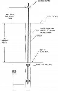 1. Anchor Detail 2